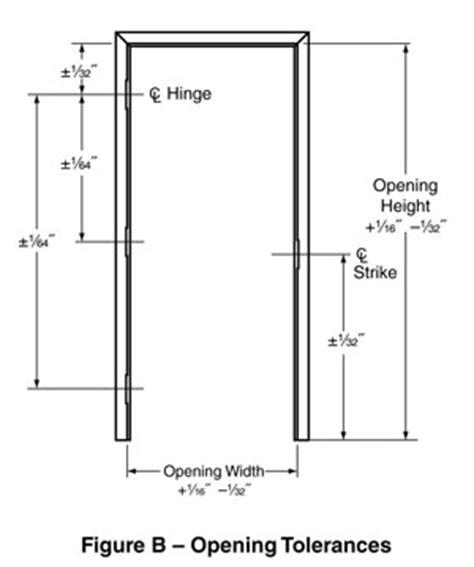 Bow Window Construction Detail jamb construction details steel door institute