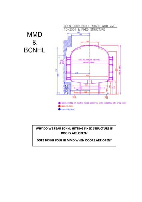 Bcnhl Wagon Drawings brief info bcnhl door issues