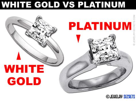 White Gold the history of white gold jewelry secrets