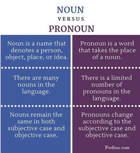 difference between noun and pronoun clickspay ru