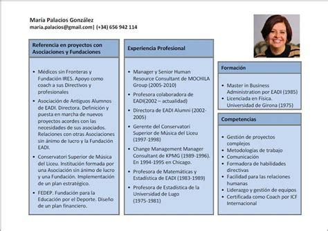 Plantilla De Curriculum Por Competencias Como Redactar Un Curr 237 Culum Ejecutivo Ejemplos De