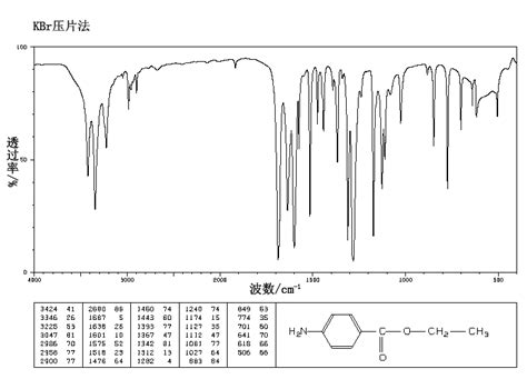 boiling point of motor the gallery for gt ethyl 4 aminobenzoate ir