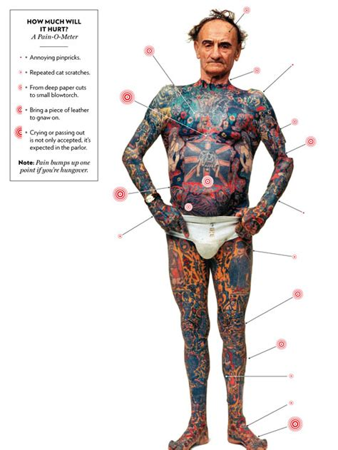 tattoo pain what to expect what to expect when getting a tattoo the everything