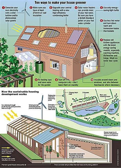 Go Green House Plans by 184 Best Passive Building Images On Passive