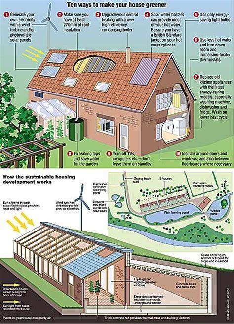 building an eco home part 8 eco friendly flooring 185 best passive building images on pinterest passive