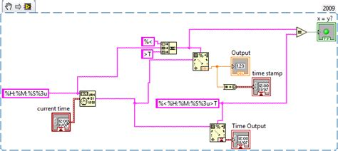 format date labview solved timest scan from string discussion forums