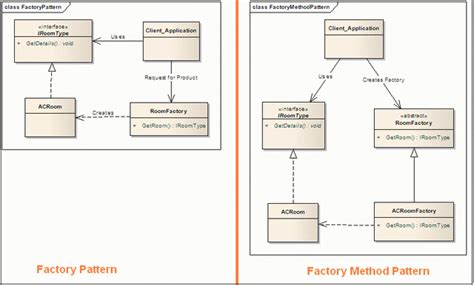 visitor pattern code project factory pattern class diagram best free home design