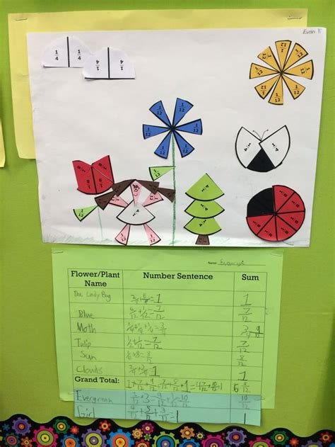 math craft projects 29 best math fraction craft images on math