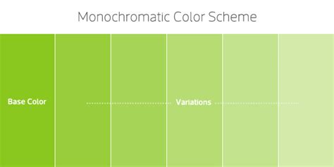 monochromatic color definition what is a monochromatic color scheme home design