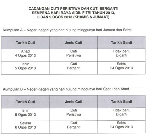 format apa jadual sk abang aing sri aman sarawak cuti raya 2013