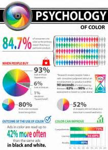 psychology colors psychology of color analysis of brands colors ufunk net