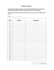 Weekly Weight Loss Chart Template by 9 Best Images Of Weekly Weigh In Chart Template Weekly