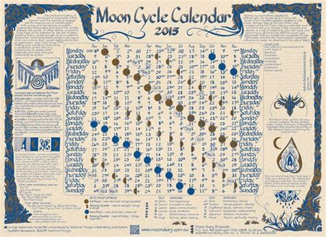 Moon Cycle Calendar 2015 Moon Cycle Calendar With Southern Hemisphere Sabbat