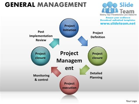 General Management Mba Meaning by General Management Powerpoint Presentation Slides Ppt
