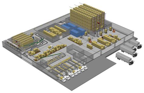 warehouse layout models visualize your future distribution center with simulation