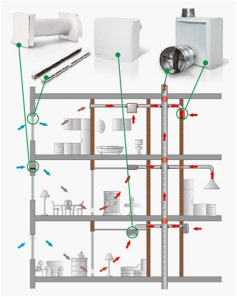 design criteria for ventilation system vents vn mono pipe exhaust ventilation of bathroom and