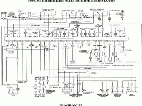 1993 jeep radio wiring diagram wiring diagram with