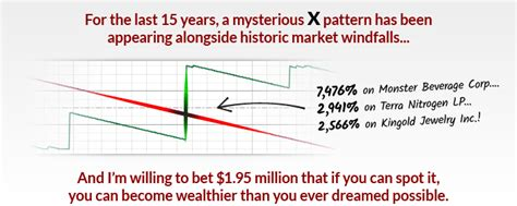 x pattern in trading find profits in any market with keith fitz gerald s x