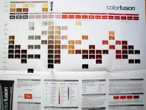 redken color fusion chart redken hair color chart redken cover fusion hair