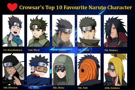 why ninjas are film s favourite characters amc international crowsar top 10 favourite naruto character by crowsar on