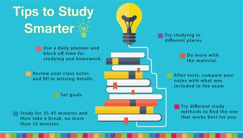 learning faster improving your study techniques books study tips mrs ca
