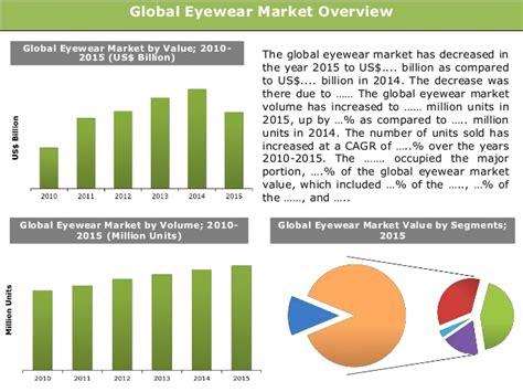 global eyewear market with focus on the premium eyewear
