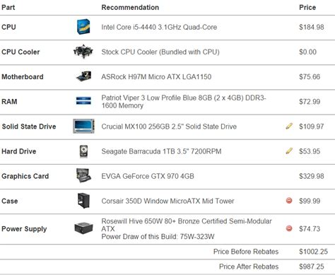 Pc Komputer Gaming Low Budget build your budget gaming pc based on recommendation softechnogeek