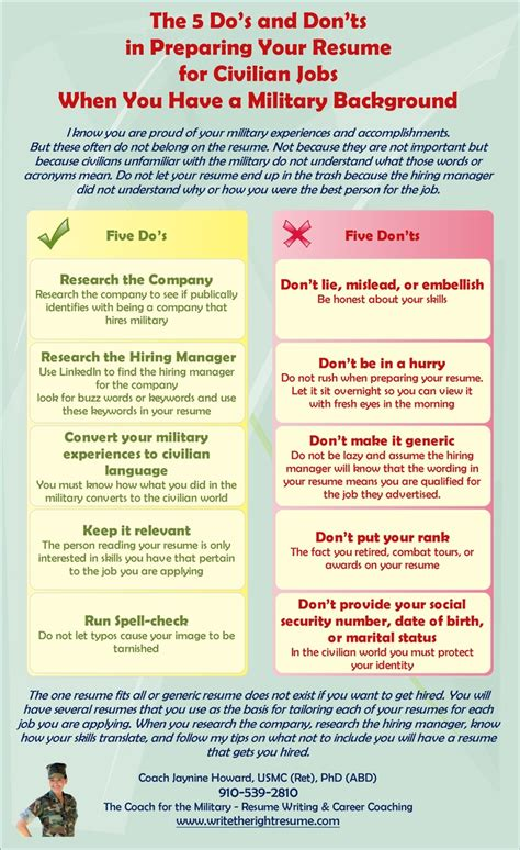 Resume Tips Do S And Don Ts 36 Best Piano Teaching Infographics Images On