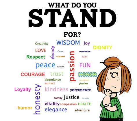 Do Stands For by I Stand Integrity Respect And Motivational