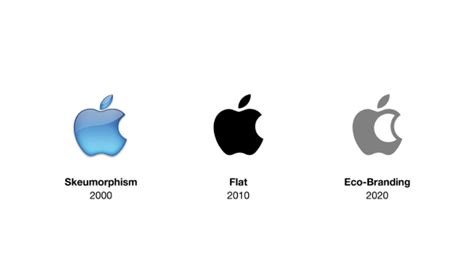 ecobranding famous corporate logos redesigned to use