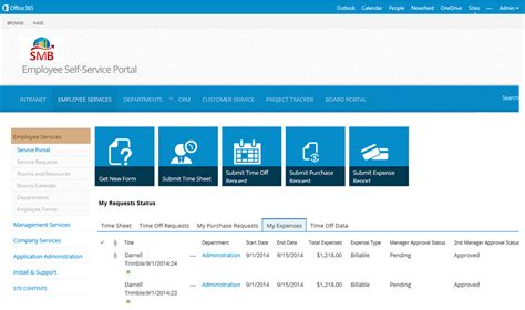 sharepoint hr template employee self service portal template for office 365 and