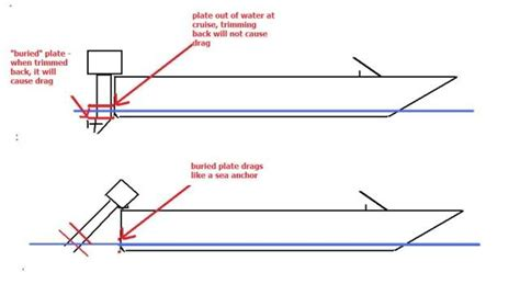 boat height on transom proper outboard engine height