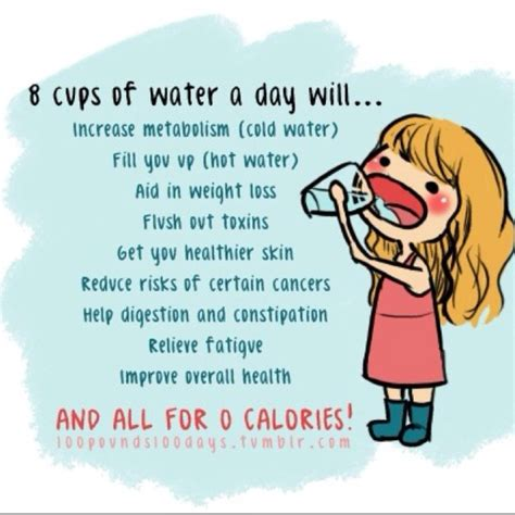 8 cups of water a day will    PositiveMed