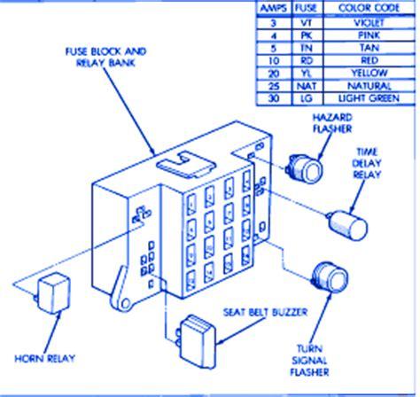 dodge dakota   fuse boxblock circuit breaker