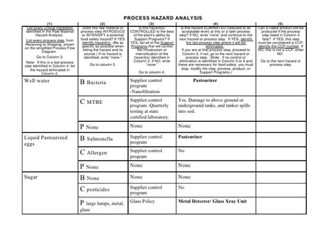 allergen risk assessment template sincere salad dressing 4