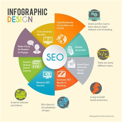 infographics layout ideas infographic design 187 infographic design best free