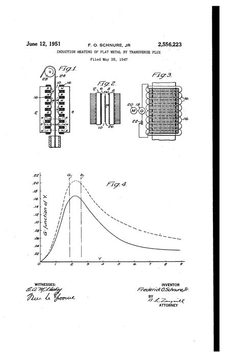 induction heating thesis can someone do my essay influence of input current frequency on induction heating process