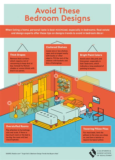home design trends to avoid avoid these bedroom designs premier real estate
