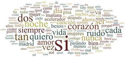 palabra sobre palabra algo m 225 s que palabras queaprendemoshoy com
