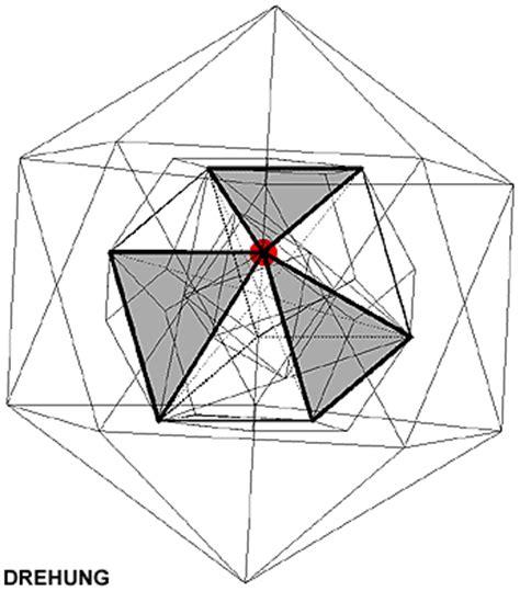 symmetry the ordering principle symmetrie