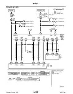 premium system with nav schematic wire diagrams easy simple detail ideas general exle free