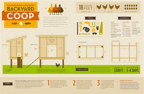 get free plans to build this adorable tiny bungalow tiny 8 diy cute and functional small chicken coop plans