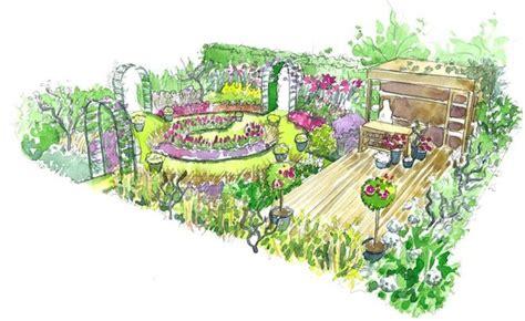 Comment Faire Un Jardin Fleuri by Conseils De Paysagiste Un Jardin Fleuri