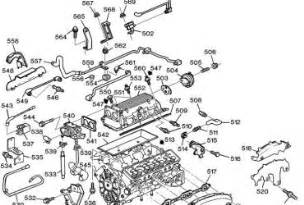350 chevy engine parts diagram wedocable