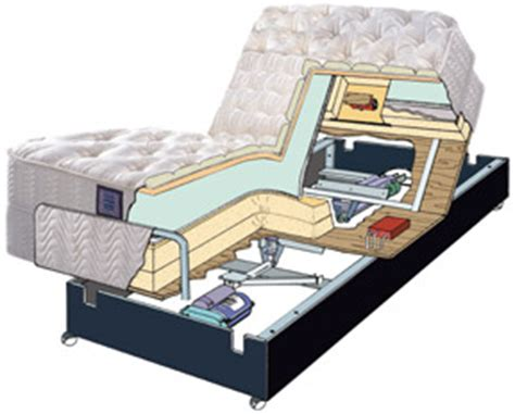 adjustable beds motion beds 1 800fastbed island ny