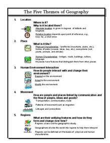 1000 ideas about five themes of geography on pinterest