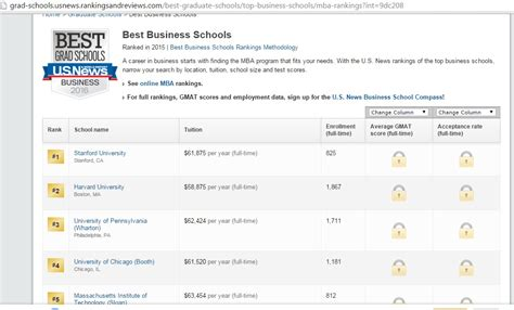 Ranking Mba Miami by Stanford 1 170 Business Schools Ranking Eua