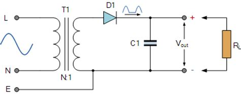 power diode animation unregulated power supply design and tutorial