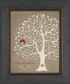 40th anniversary color 40th anniversary gift for parents 8x10 print 40th ruby