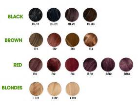hair color selector garnier nutrisse haircolor r1